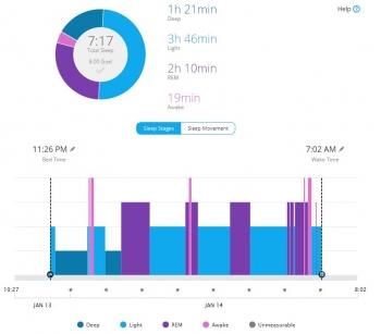 Sleep Screen on Garmin Connect app