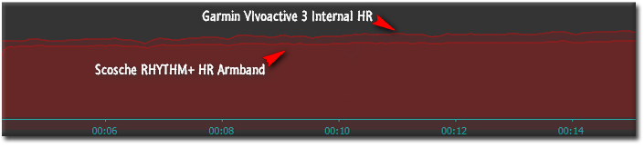 HR comparisons